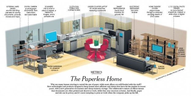 NYT paperless home illustration
